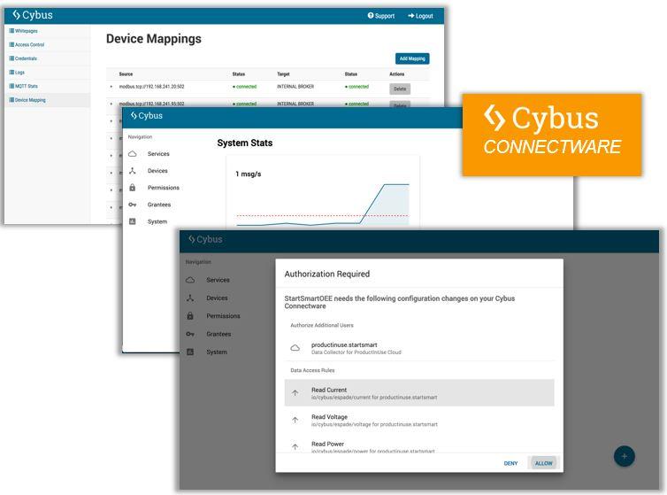 """Gartner ernennt Cybus zu einem """"Cool Vendor in Digitalization Through Industrie 4.0"""""""