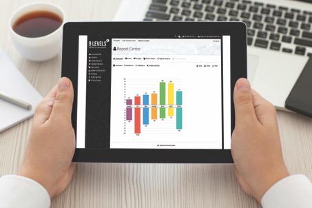 9 Levels of Value Systems launcht neue Analyse-Plattform