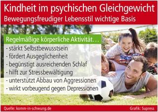 Kindheit im psychischen Gleichgewicht