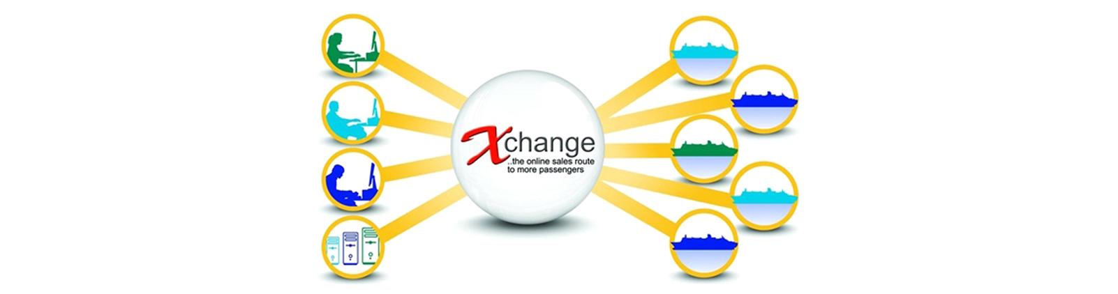 Gro#xDFe #xC4nderungen im Kreuzfahrtvertrieb werfen ihre Schatten voraus - Erstanwender werden die Sieger sein