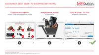 Bezahlen am TV: So einfach geht das neue PayPal Smart TV Payment