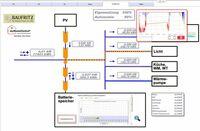 SmartHome Software myHomeControl auf der SmartHome 2014