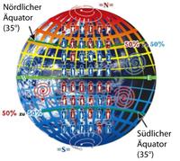 Die energetische Struktur der Erde und die menschliche Gesundheit