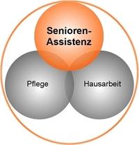Soziale Betreuung durch Senioren-Assistenten