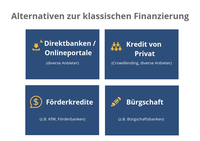 Kredit für Selbstständige - Anbietervergleich