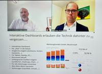 PKF WULF GRUPPE setzt interaktives Dashboard für Mandanten ein