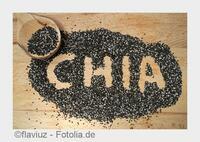Was steckt drin in Chia Samen von Naduria?