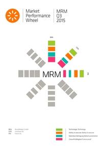 LNC The Group of Analysts bewertet BrandMaker als führenden MRM-Anbieter