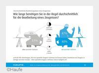 Unprofessionelles Zeugnismanagement kostet Arbeitgeber Zeit, Geld und Image