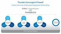 A10 Networks präsentiert Thunder Convergent Firewall