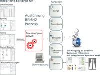Neue Funktionen für die Open-Source-Entwicklungsumgebung simpl4
